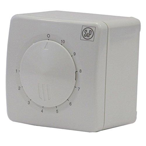 Regolatore elettronico modello REB-2,5N per ventilatori serie TD grandezze 250/315