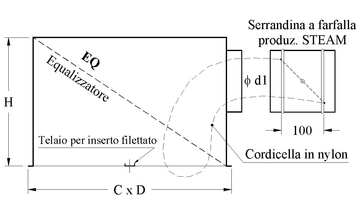 Plenum in acciaio zincato non isolato per diffusore alta induzione a pannello dimensione 400x400 mm (equalizzatore e serranda esclusi)